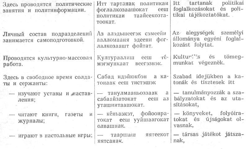 русско-венгерский военный разговорник